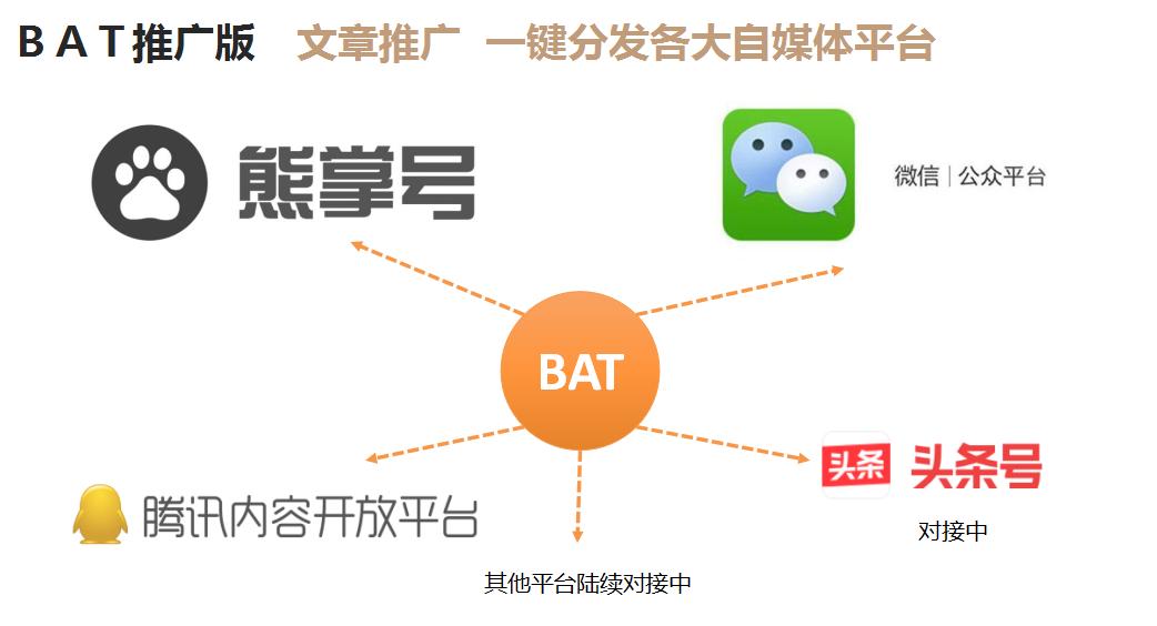 BAT小程序推广版-15.png