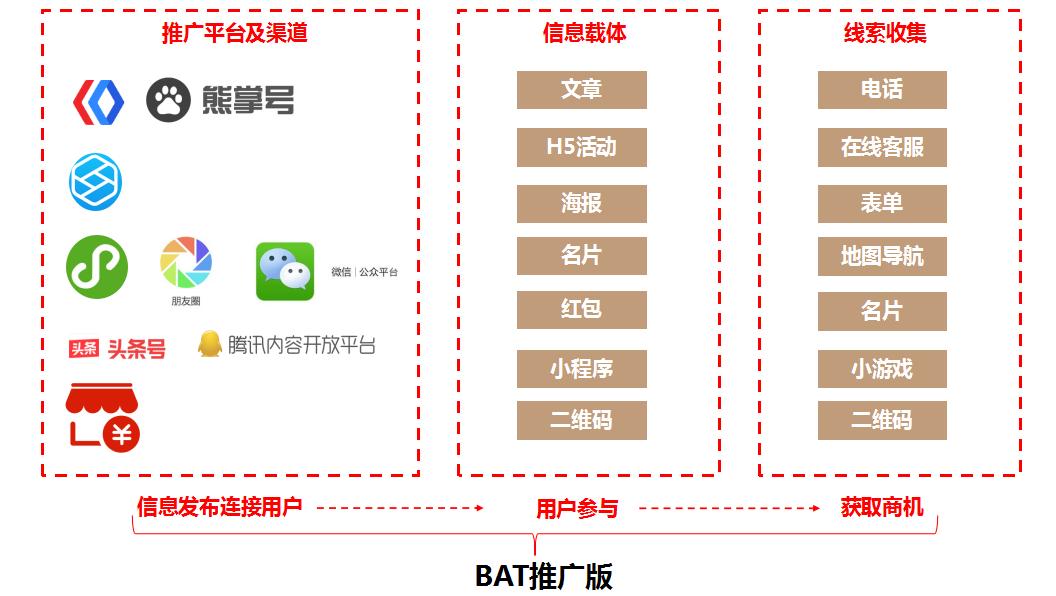 BAT小程序推广版-17.png