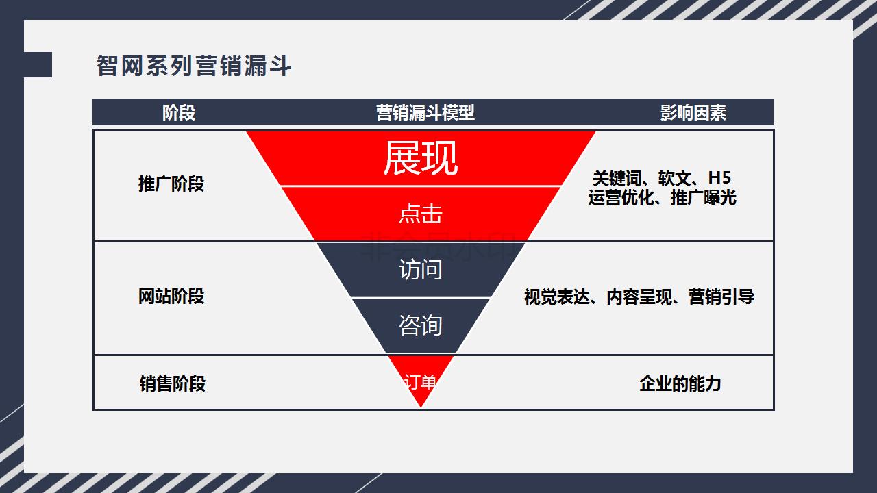 20190916智网-发布会_26.png