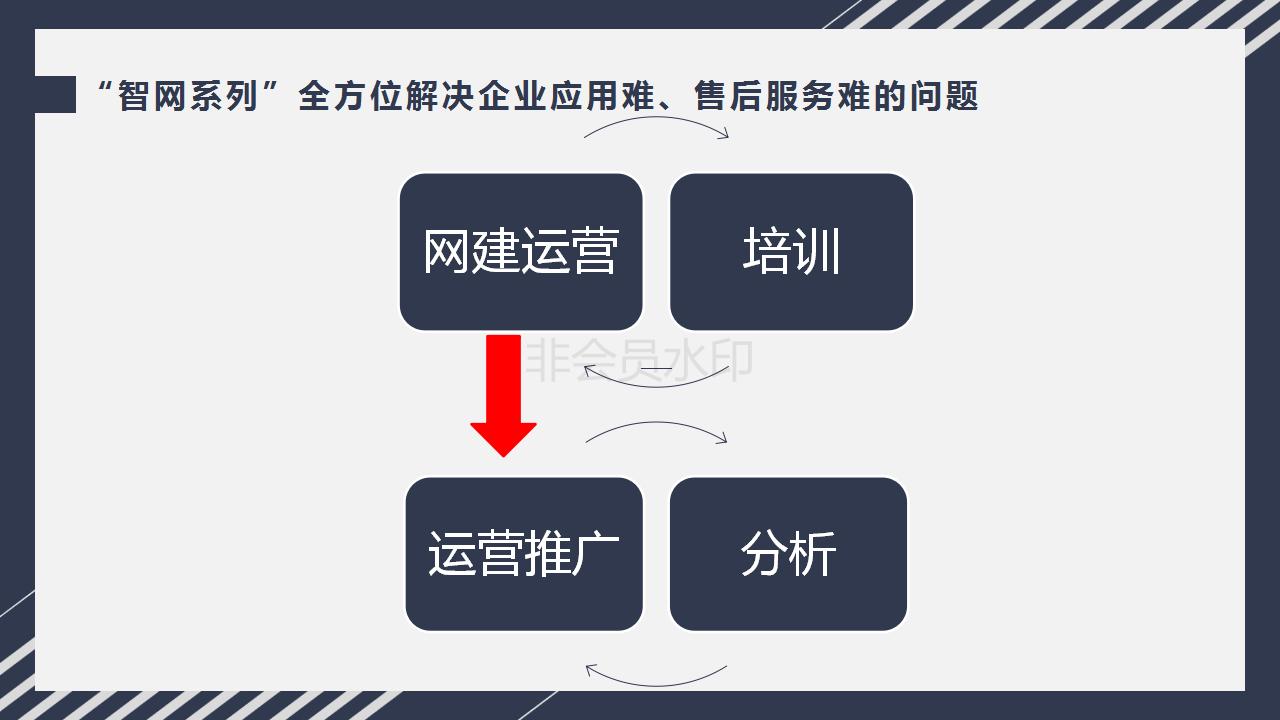 20190916智网-发布会_28.png