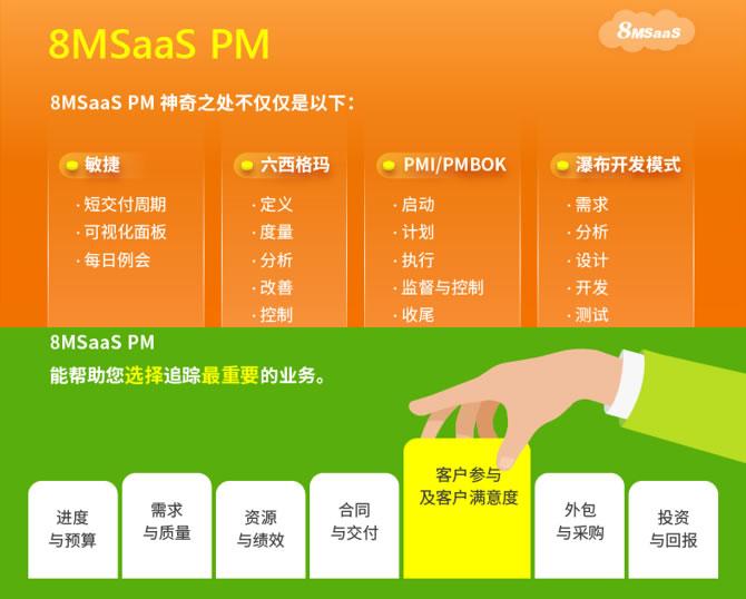8MSaaS PM项目管理软件