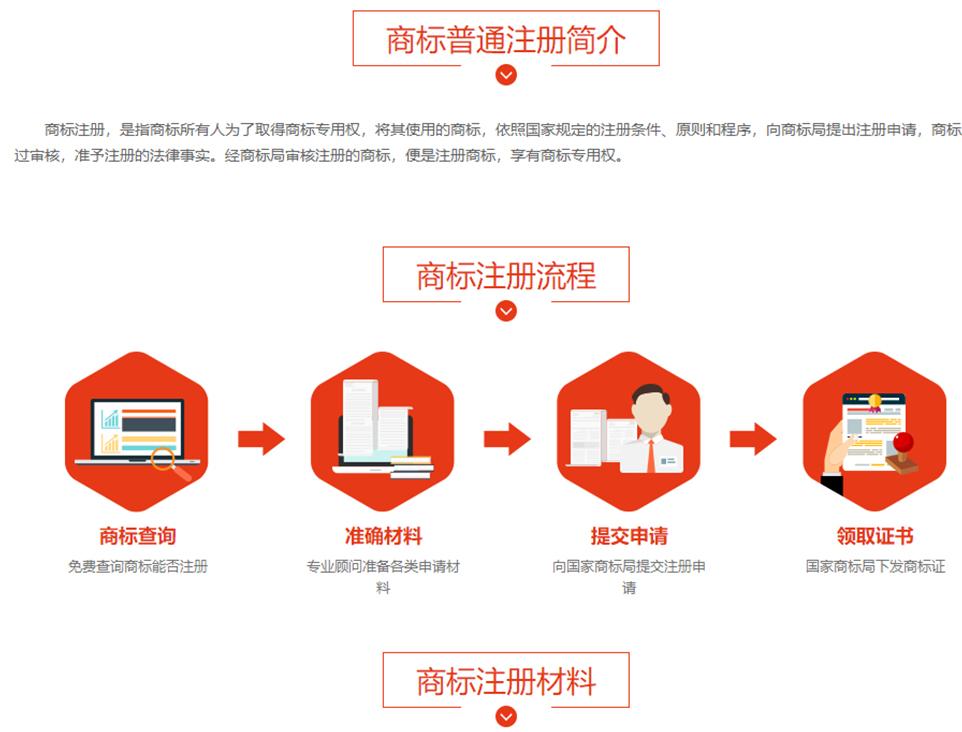 商标加急注册_商标查询_商标注册代理_一品标局_01.jpg