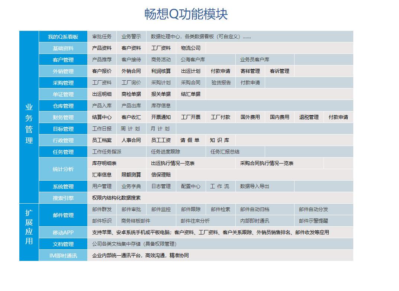 Q系列外贸管理软件_03.jpg