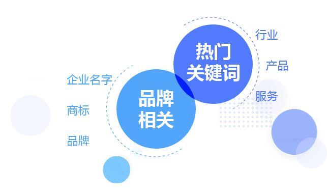 专业小程序开发丨小程序用户量超1.7亿,遍布一二三四线城市