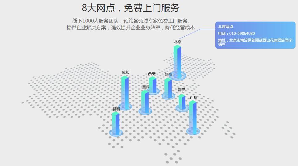 北京代运营公司丨想要快速盈利,轻松运营,戳这里!