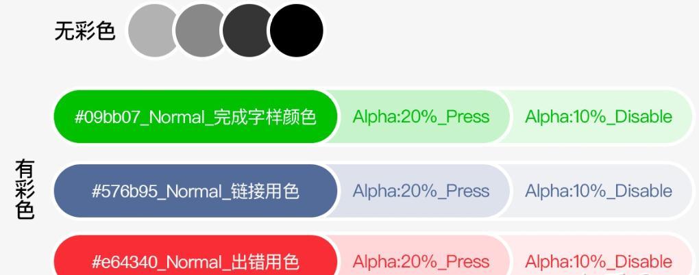 小程序开发设计丨尺寸、页面、字体、颜色及导航的样式