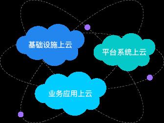 金蝶协同办公-为企业成长而生.png