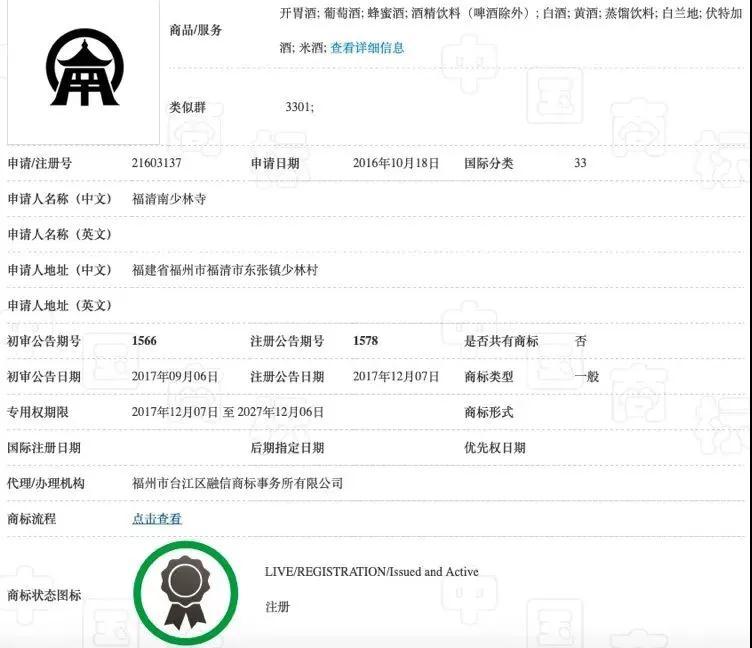 少林寺竟然注册了666个商标,你的企业呢?