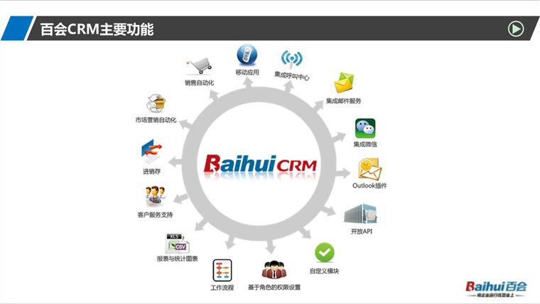 百会CRM客户关系管理系统-2.jpg