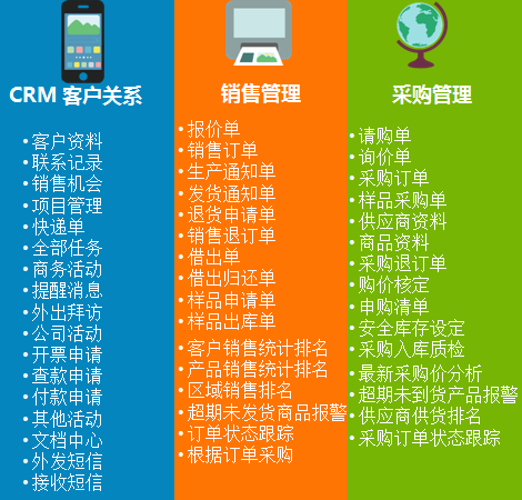 火凤凰CRM.png