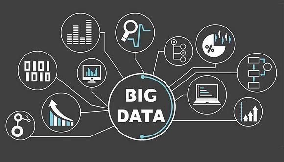 【网络推广办法和工具】充分利用大数据分析与预测的价值