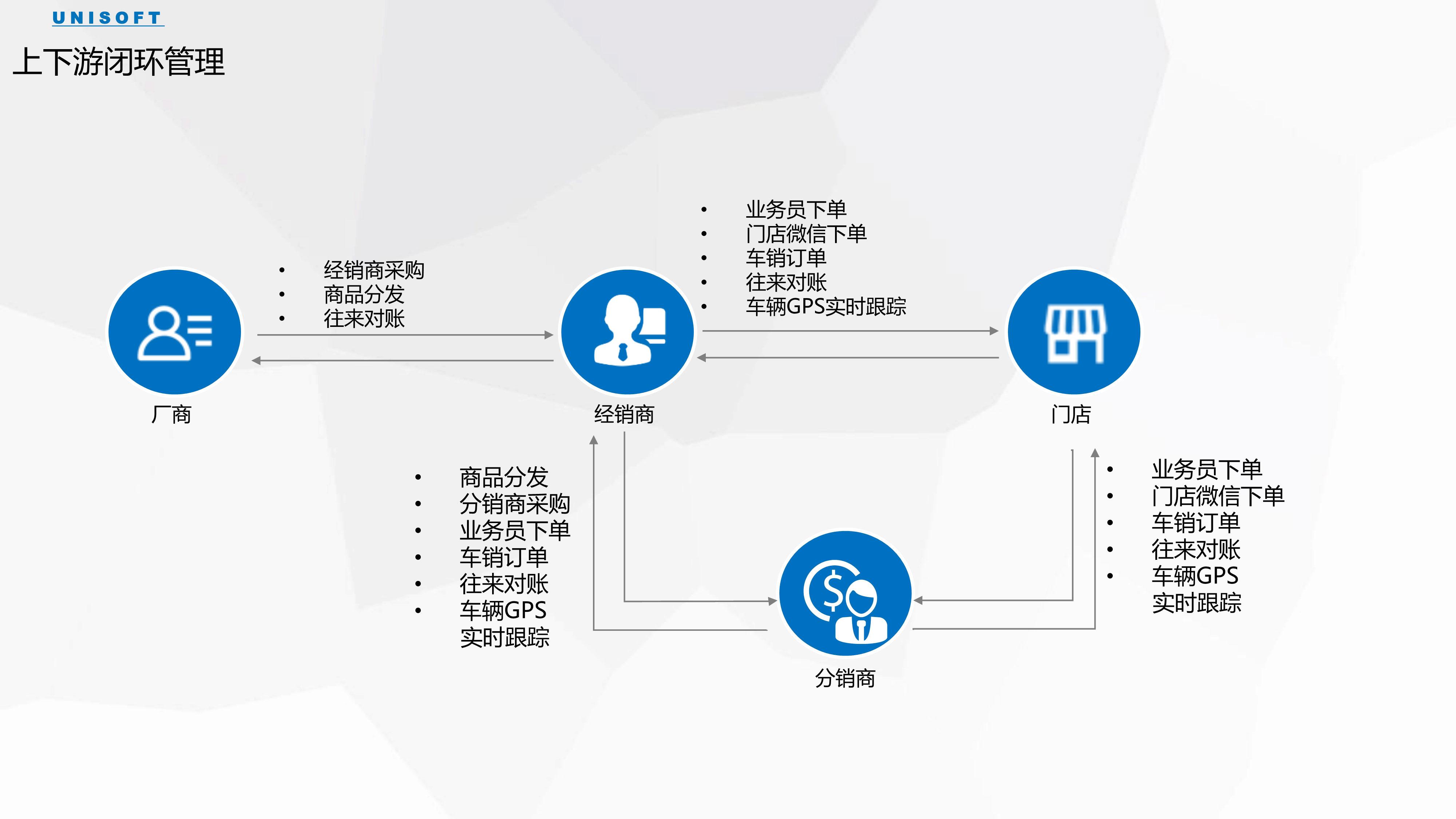 011811160914_0优特移动销售管理系统_3.jpg