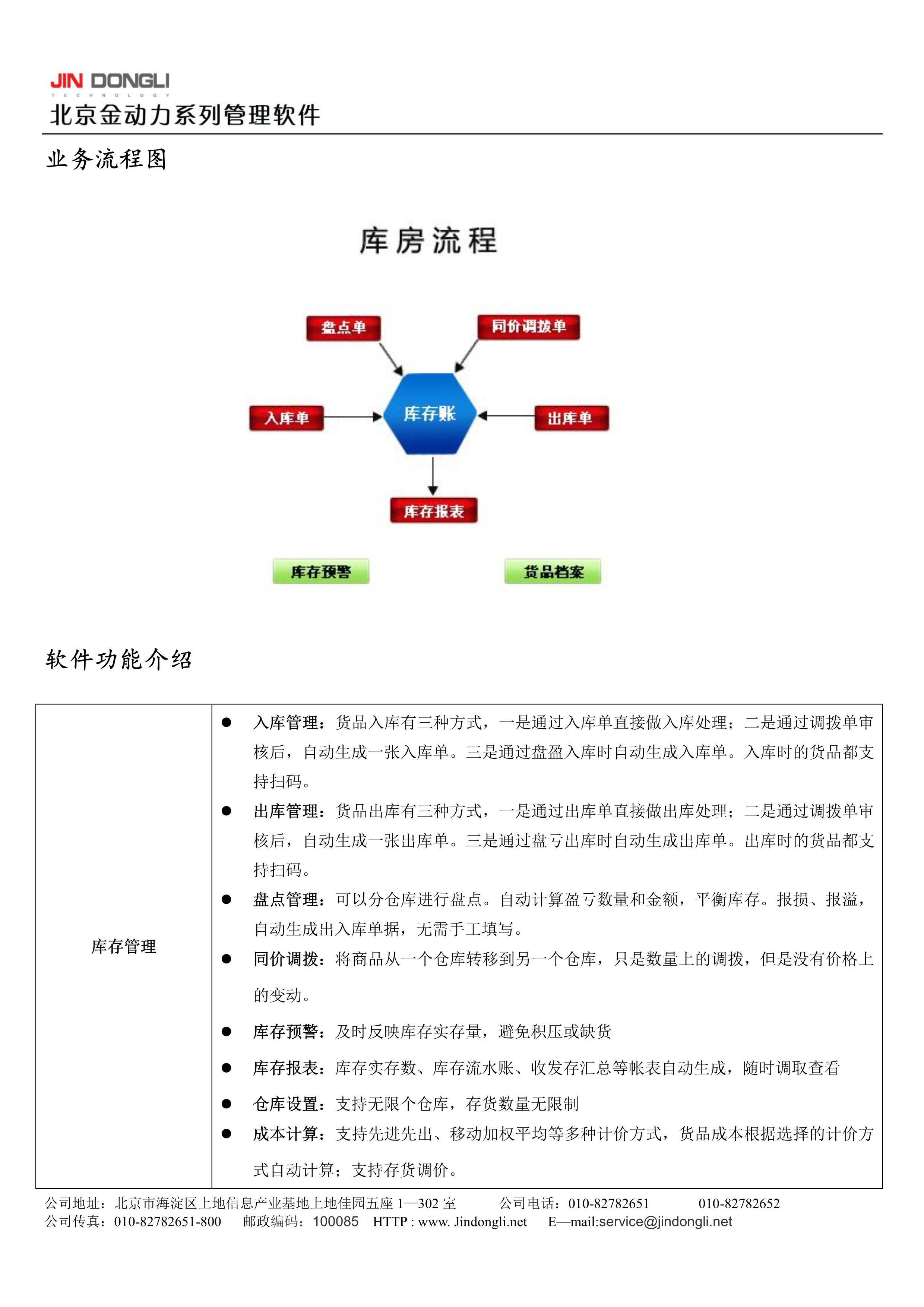 012508375695_0金动力库存管理软件产品介绍标准版_2.jpg