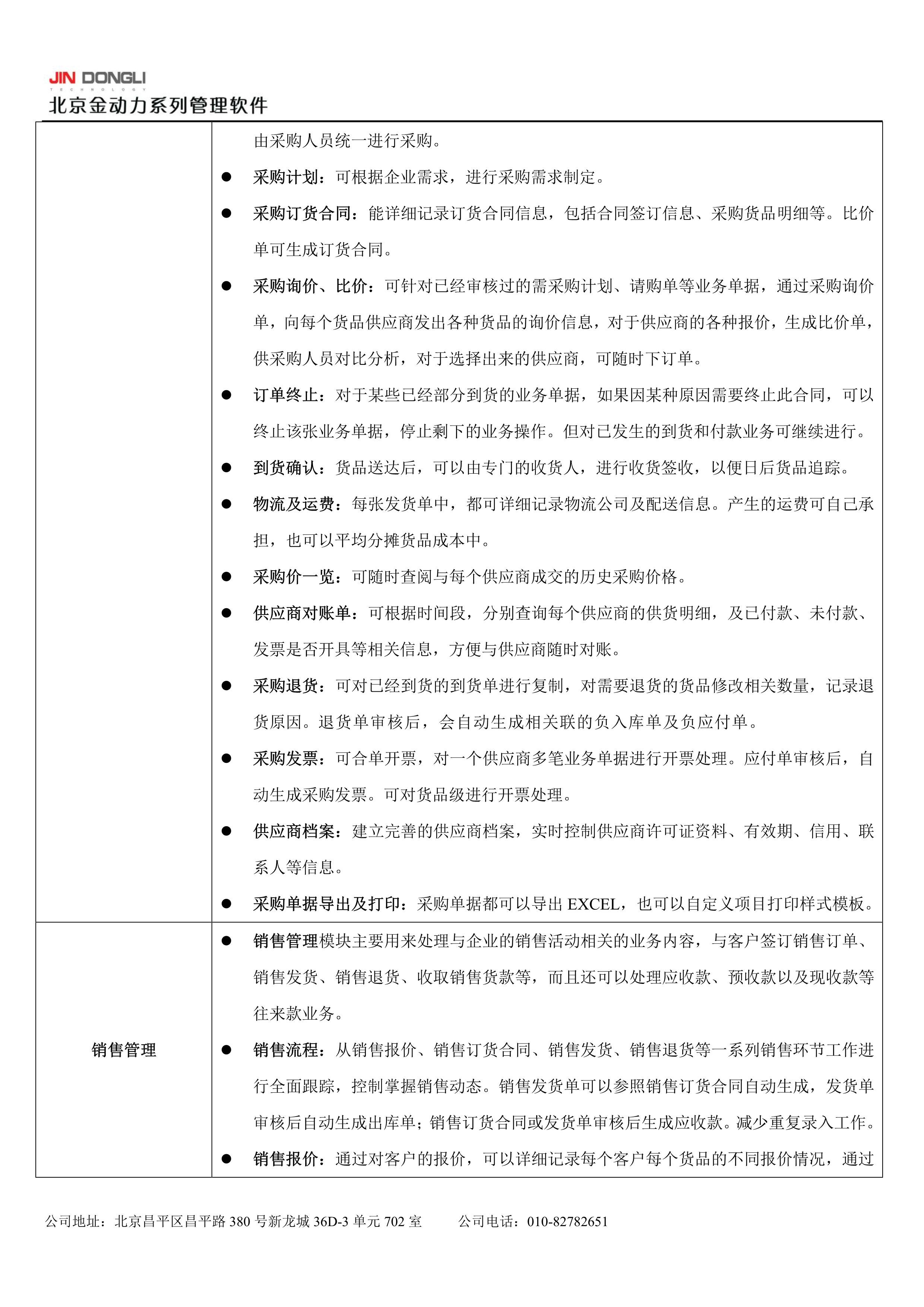 012508384306_0金动力医疗器械ERP管理软件产品介绍高级版_4.jpg