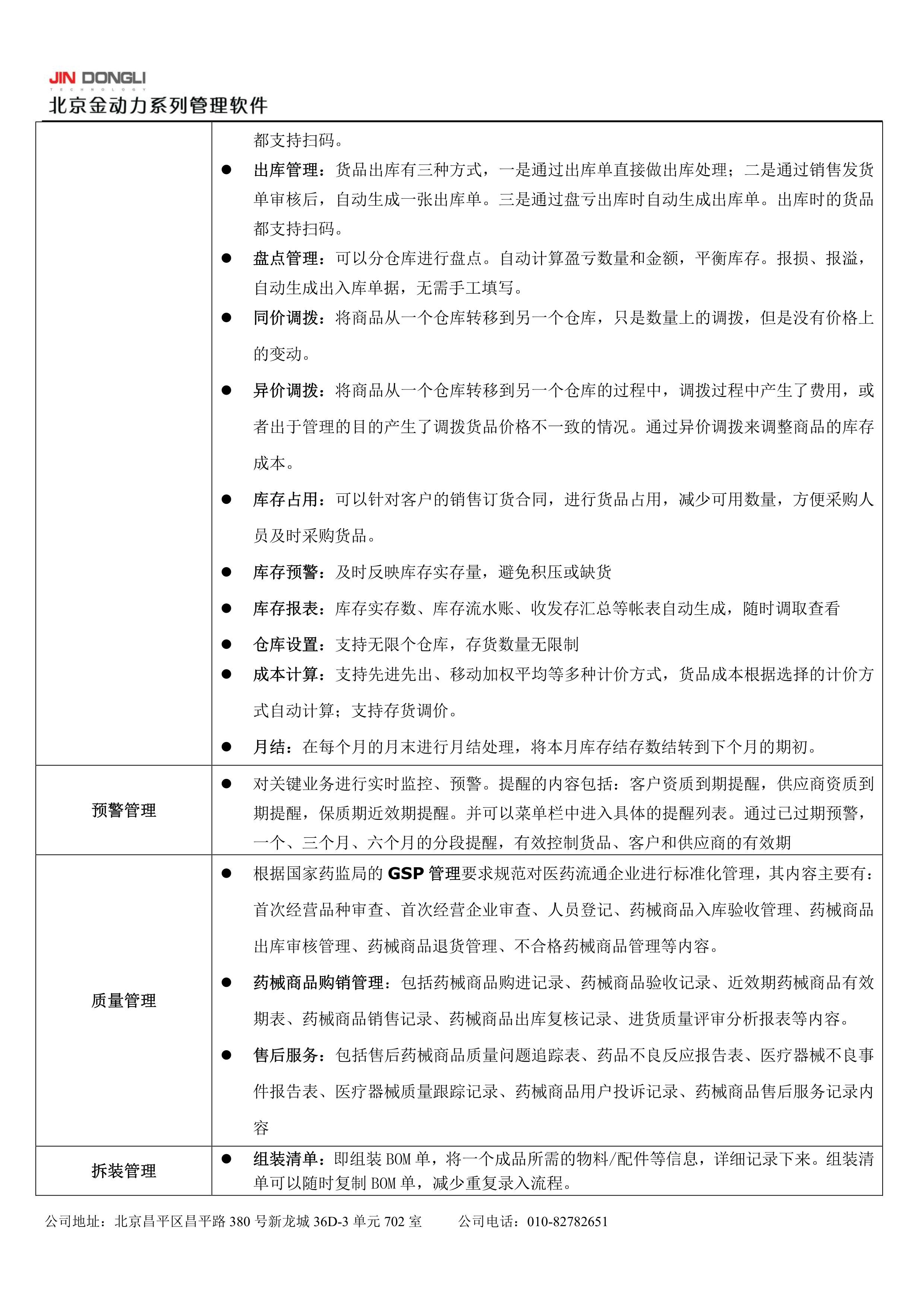 012508384306_0金动力医疗器械ERP管理软件产品介绍高级版_6.jpg