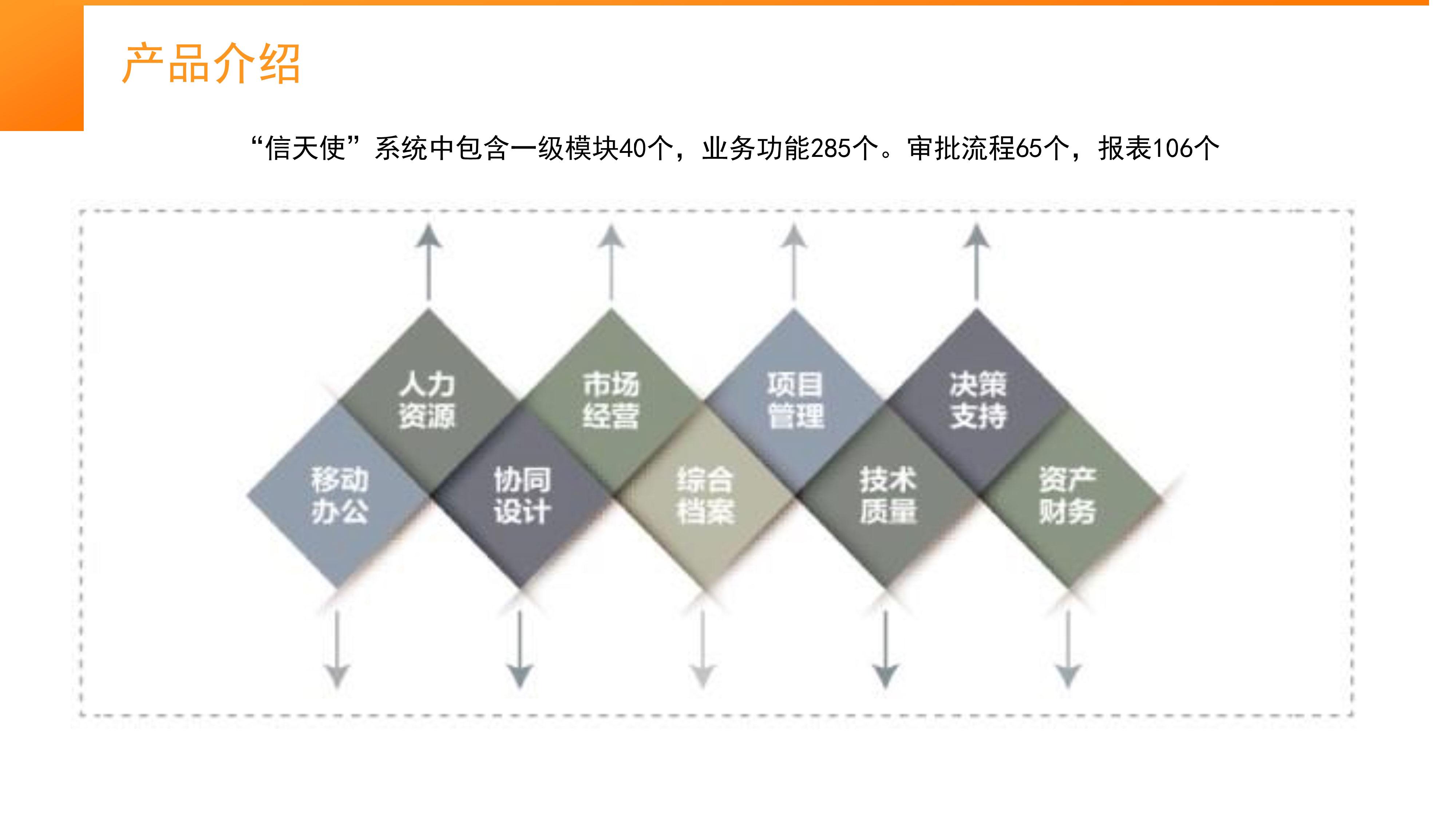 013011343503_0信天使综合信息管理系统旗舰版_5.jpg