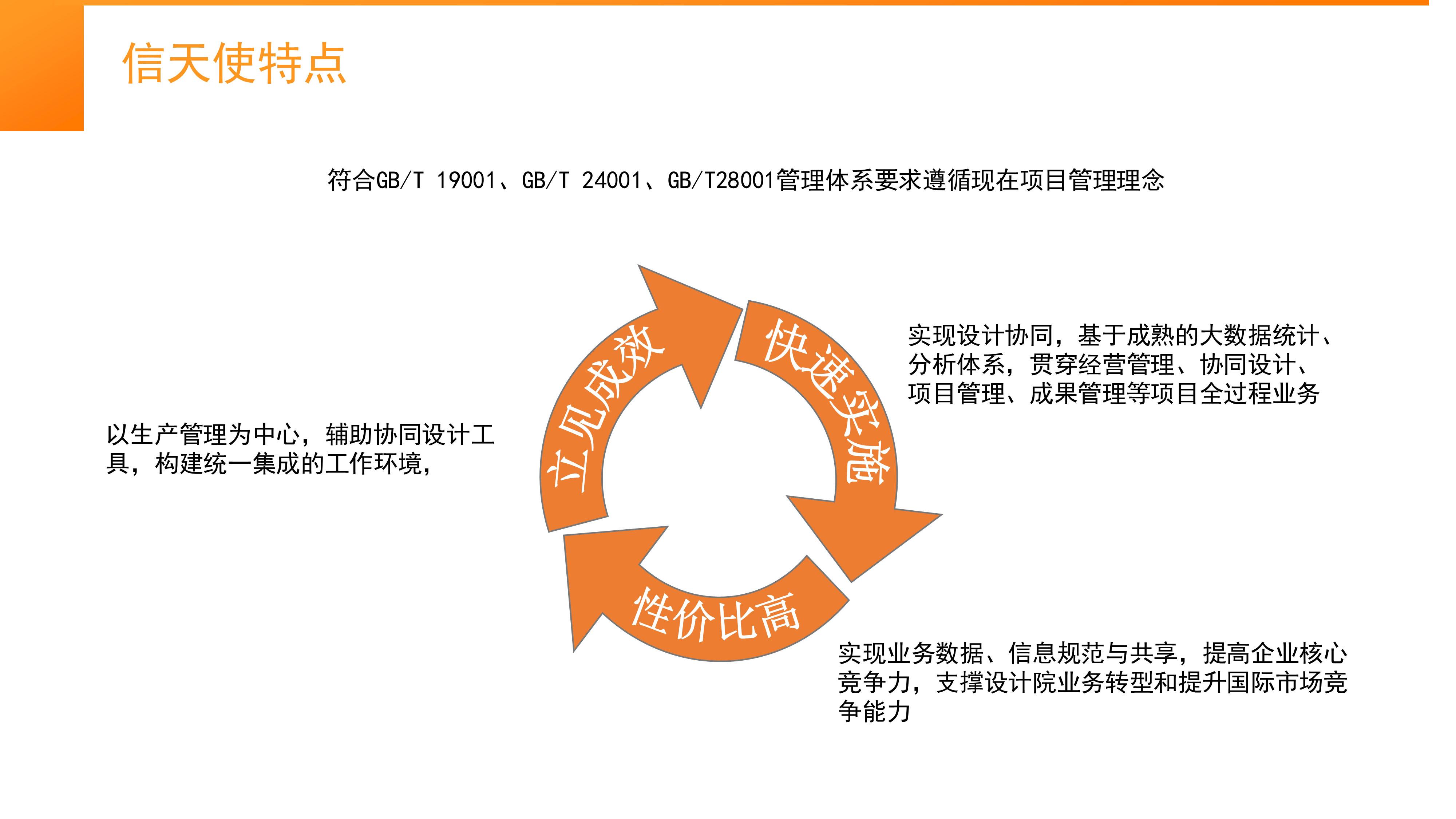013011343503_0信天使综合信息管理系统旗舰版_6.jpg
