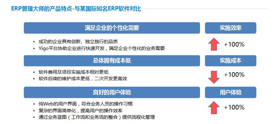 博科ERP管理大师-3.png