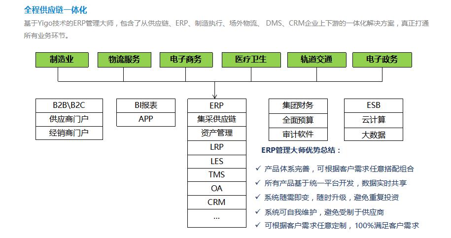 博科ERP管理大师-6.png