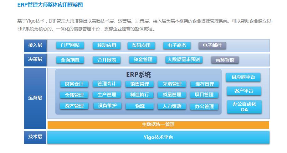 博科ERP管理大师-7.png