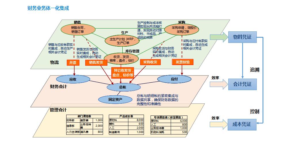 博科ERP管理大师-11.png