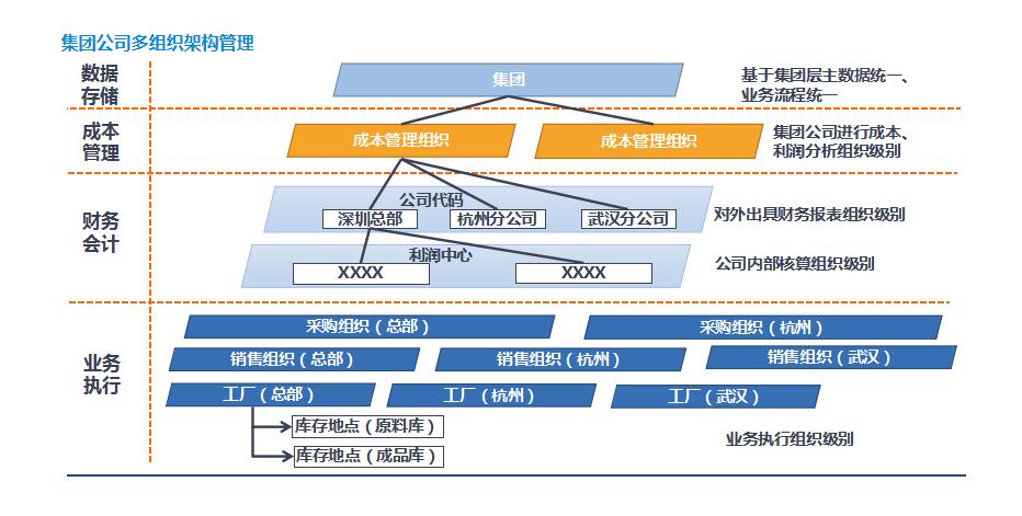 博科ERP管理大师-12.png