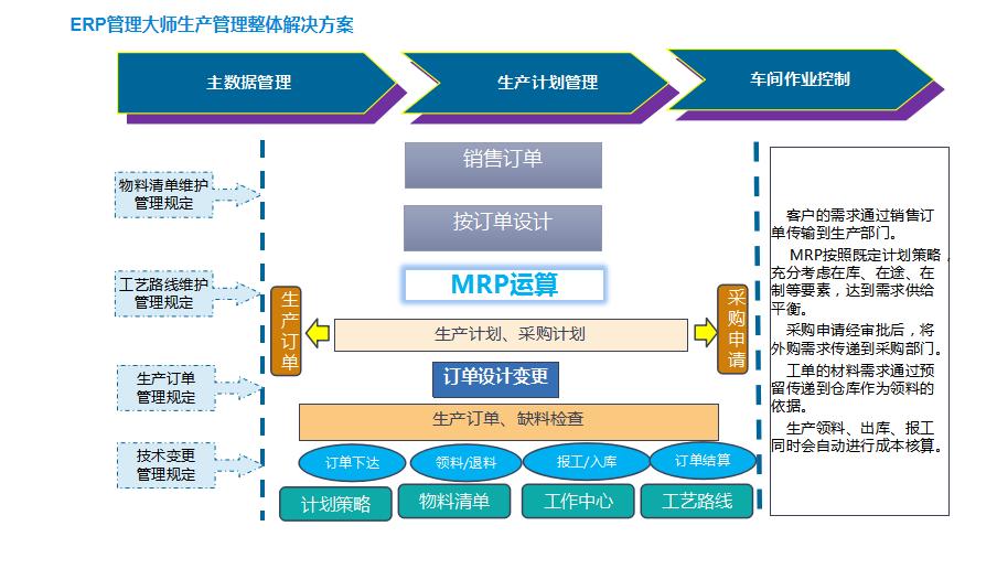 博科ERP管理大师-14.png