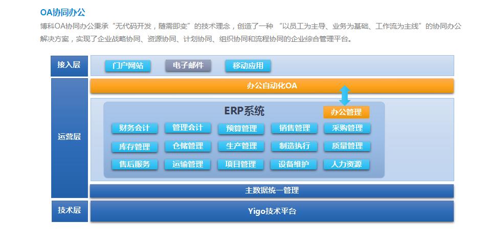 博科ERP管理大师-24.png