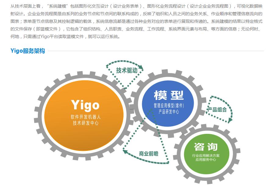 Yigo软件开发机器人-3.png