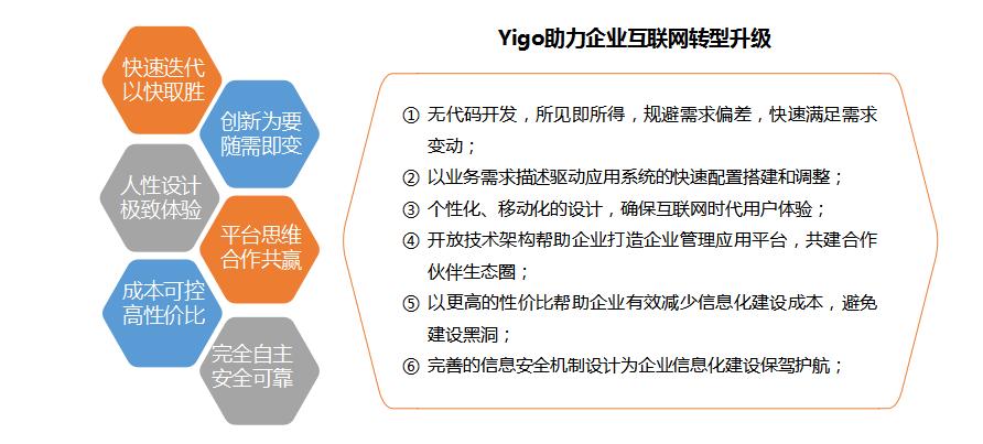Yigo软件开发机器人-5.png