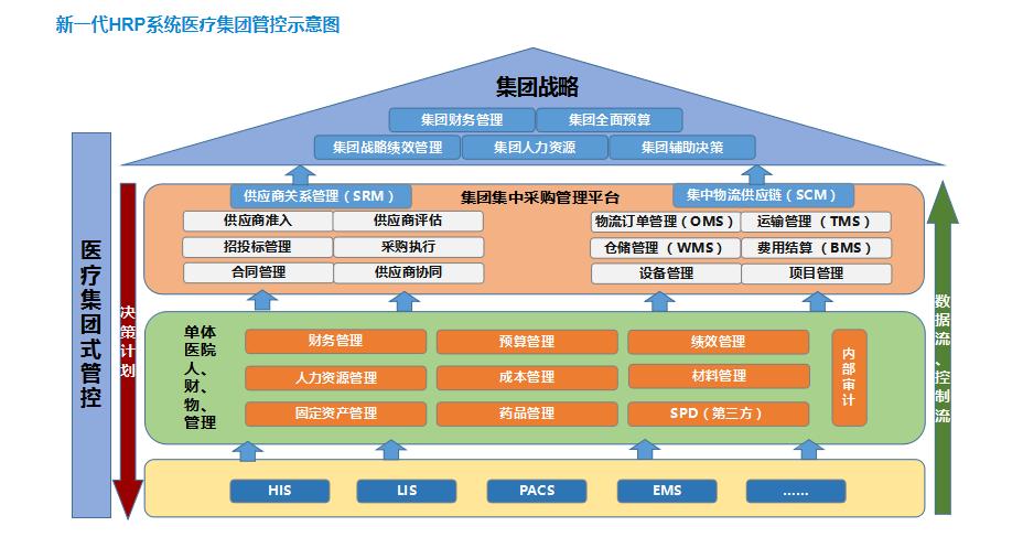 HRP医疗管理大师-6.png