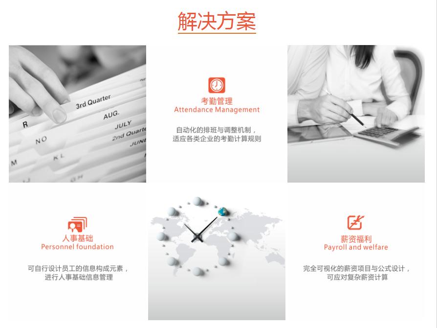 汇通科技-人力资源管理系统-2.png