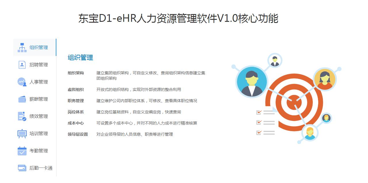 东宝D1-eHR人力资源管理软件V1.0-3.png