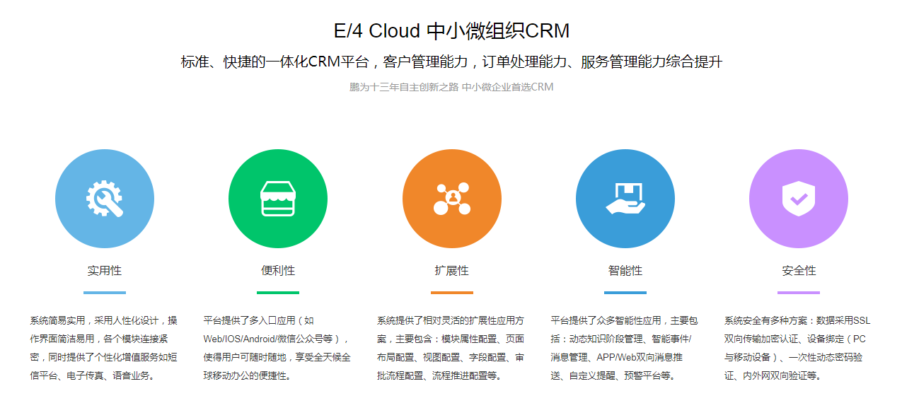E4 Cloud 中小微组织CRM-1.png