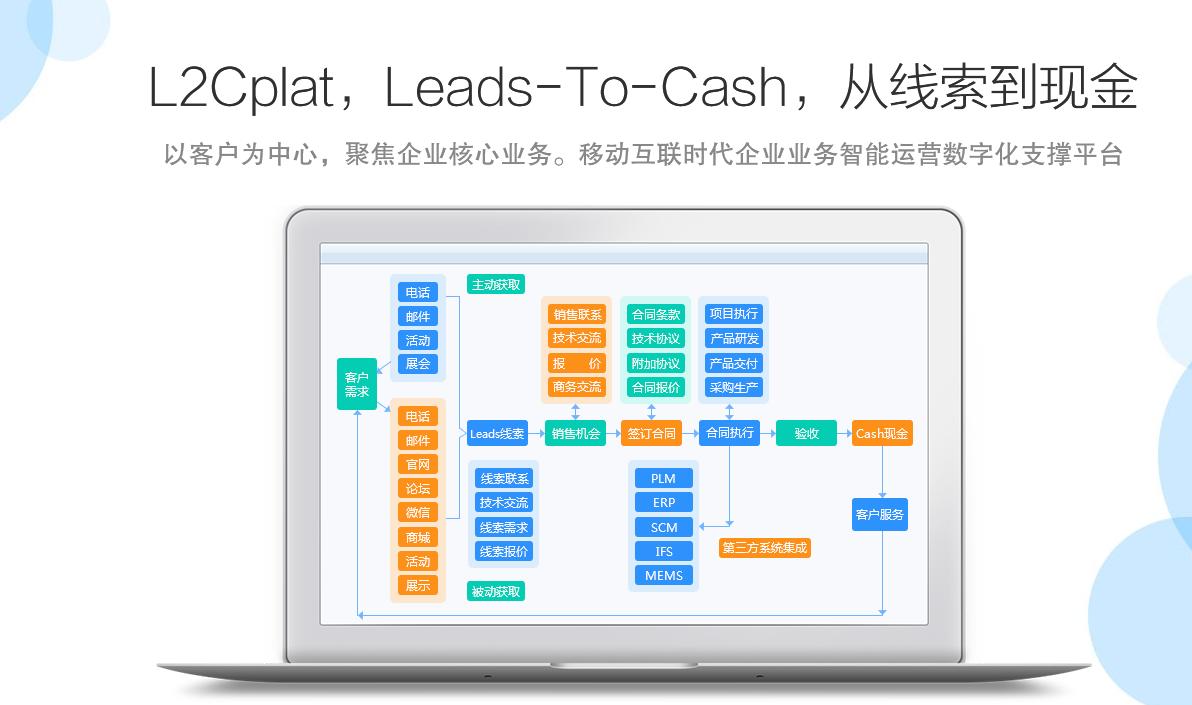 L2Cplat 智能企业协同管理软件.png