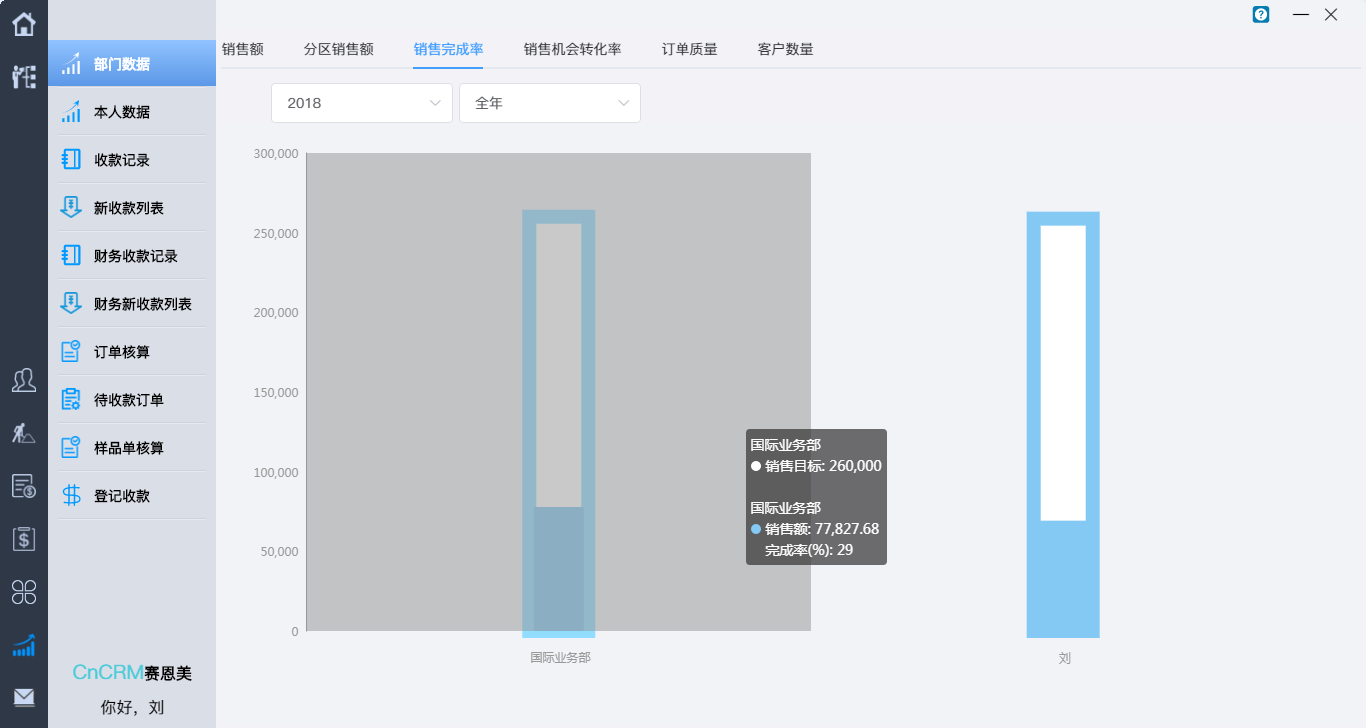 CnCRM外贸客户管理系统在线版.jpg