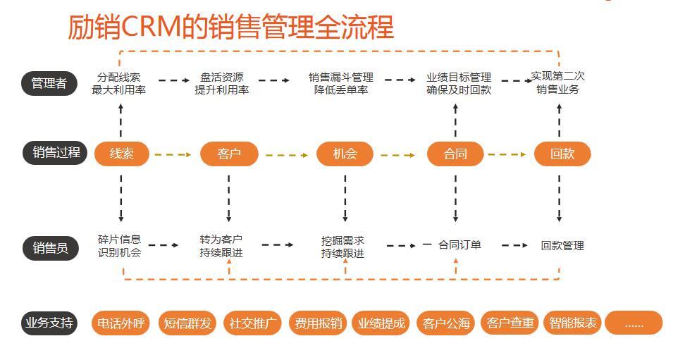 励销CRMCRM客户关系管理系统.jpg