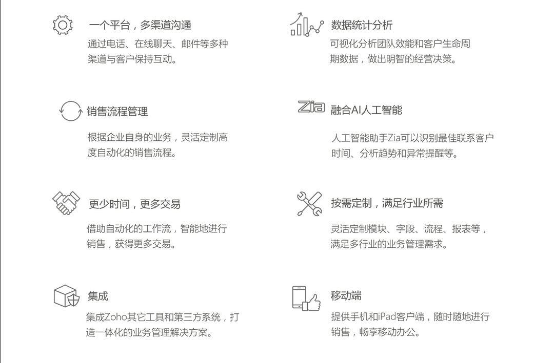 Zoho CRM客户关系管理系统-2.jpg
