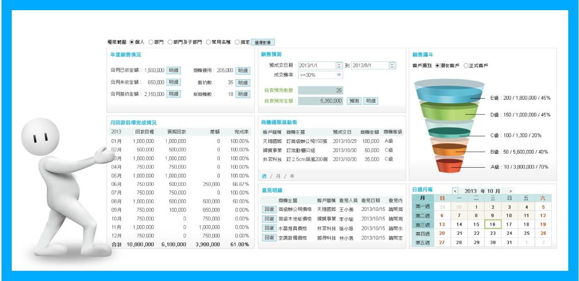 正航CRM客户关系管理系统-1.jpg