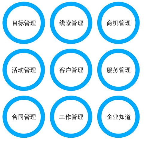正航CRM客户关系管理系统-4.jpg