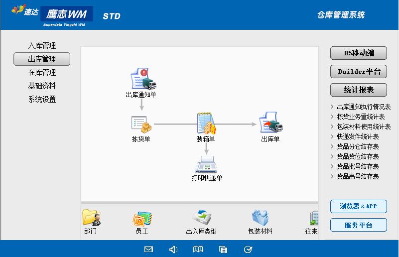速达鹰志WM-STD (仓库管理基础版)