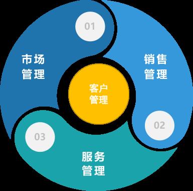 展之客企业管理平台.png