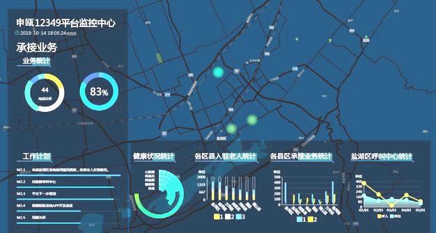 养老社区信息平台.jpg