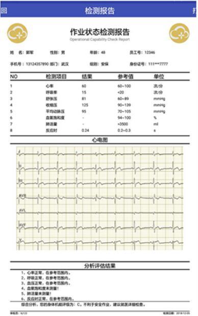 人体作业状态检测系统.jpg