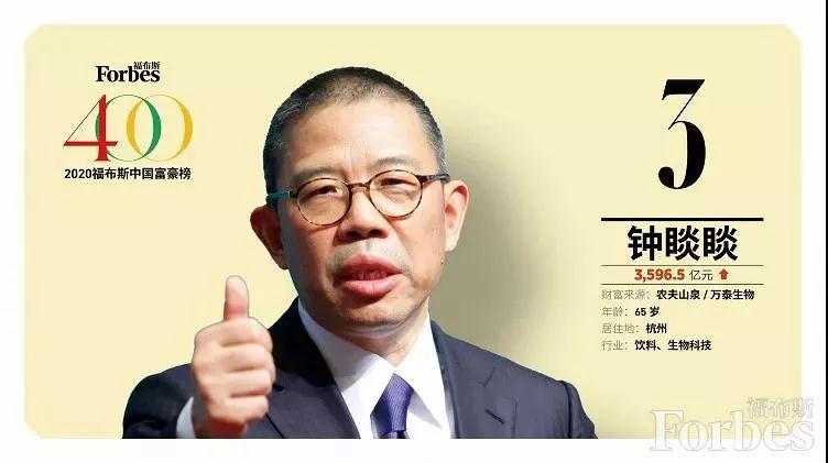 福布斯中国富豪榜发布,最大黑马是他!