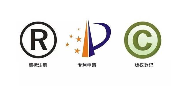 【商标/版权/专利】申请流程及费用标准