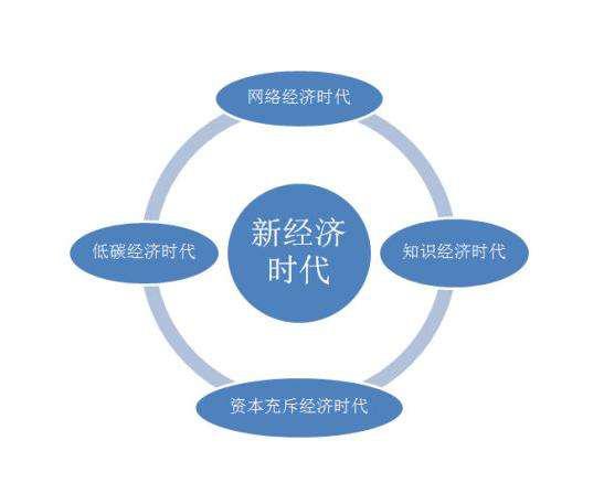 企业如何利用知识产权改革发展契机,稳固市场并寻求新发展?