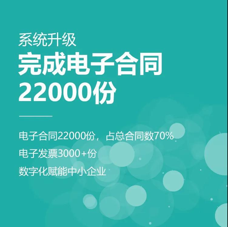 2020万商与你,数字化升级!
