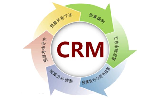 销售管理crm软件,帮助销售取得突破性业绩