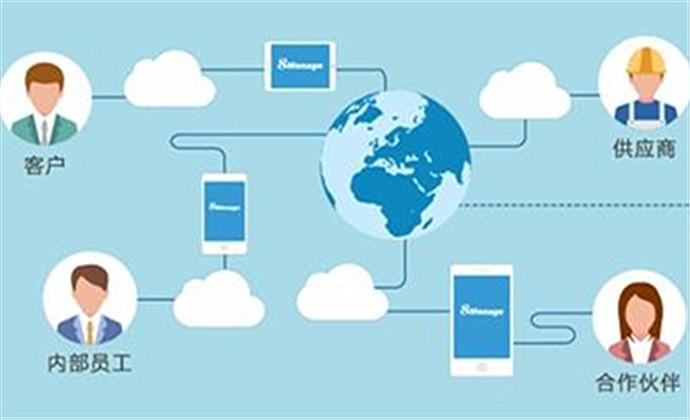 在线CRM平台,获取、保持、增加可获利客户的系统